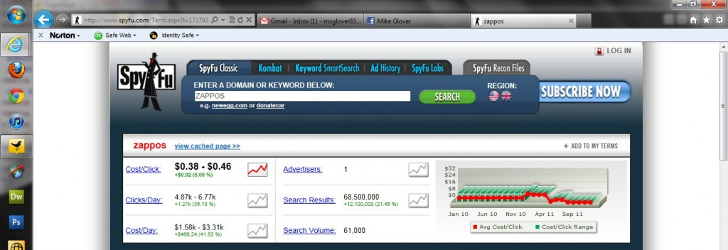 Zappos Paid Search Mistake - SPYFU | click-finders.com