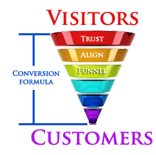 conversion optimization turning website visitors into customers