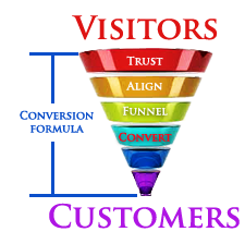 conversion funnel click-finders.com